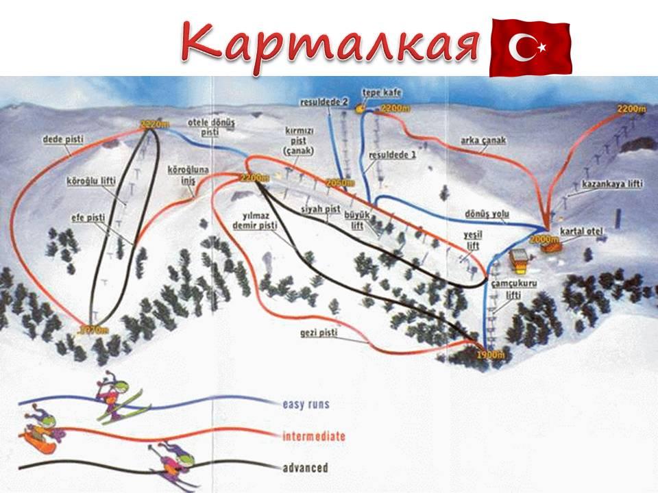 Карталкая карта трасс